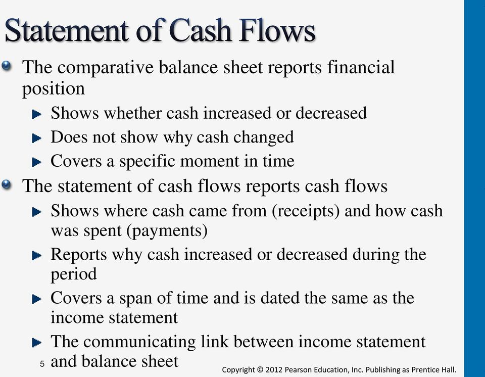 from (receipts) and how cash was spent (payments) Reports why cash increased or decreased during the period Covers a