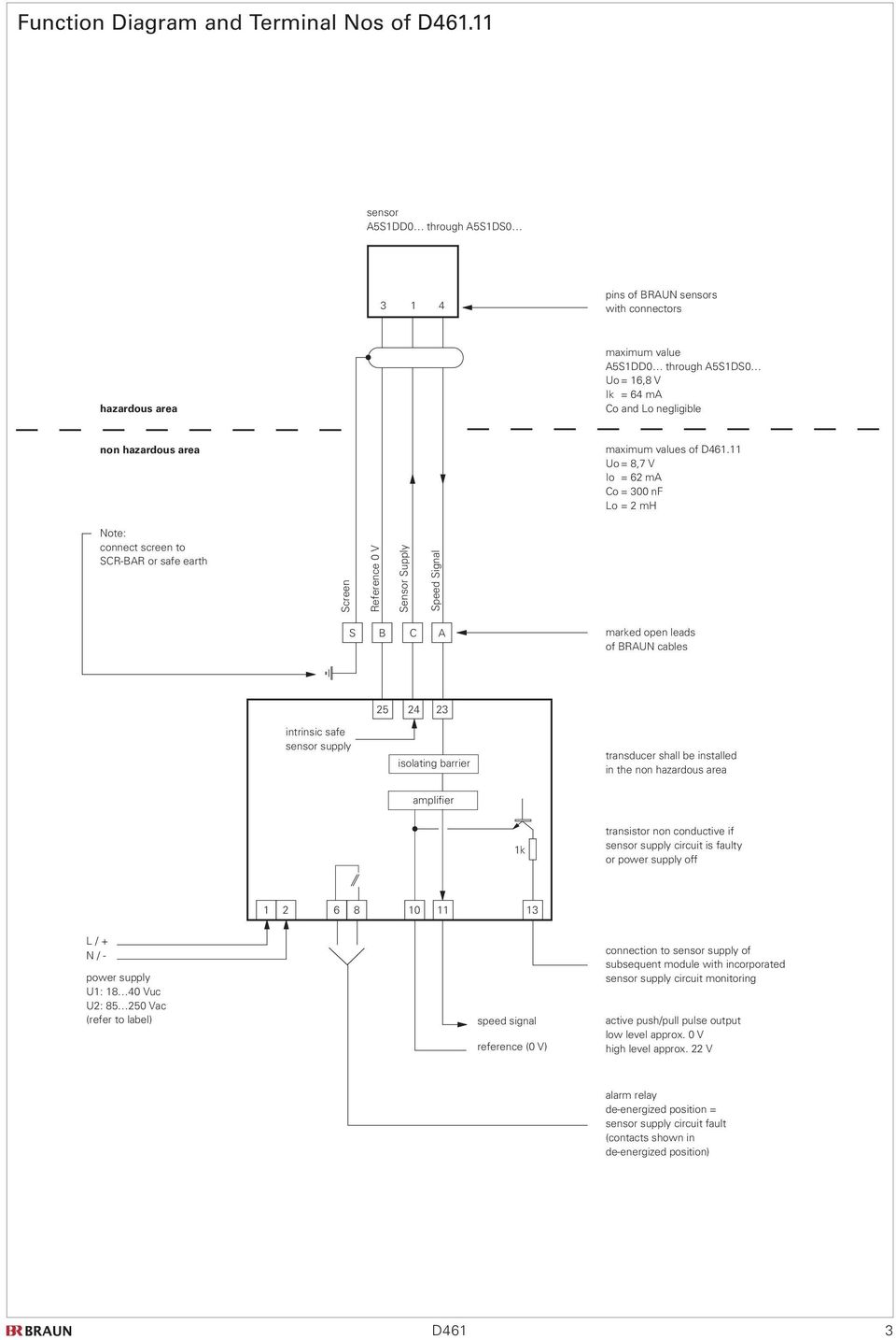 Isolating Barriers For Our Sensors A5s1 In Ex Areas Series D461 Pdf Scr High Power Alarm Driver Circuit Design Maximum Values Of