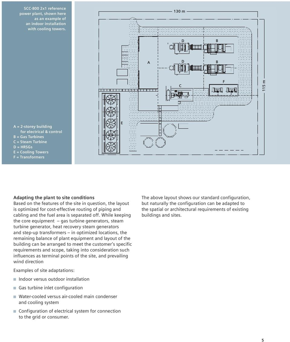 Power Island Industrial Plants Energy Pdf Plant Boiler Layout On The Features Of Site In Question Is Optimized For Cost