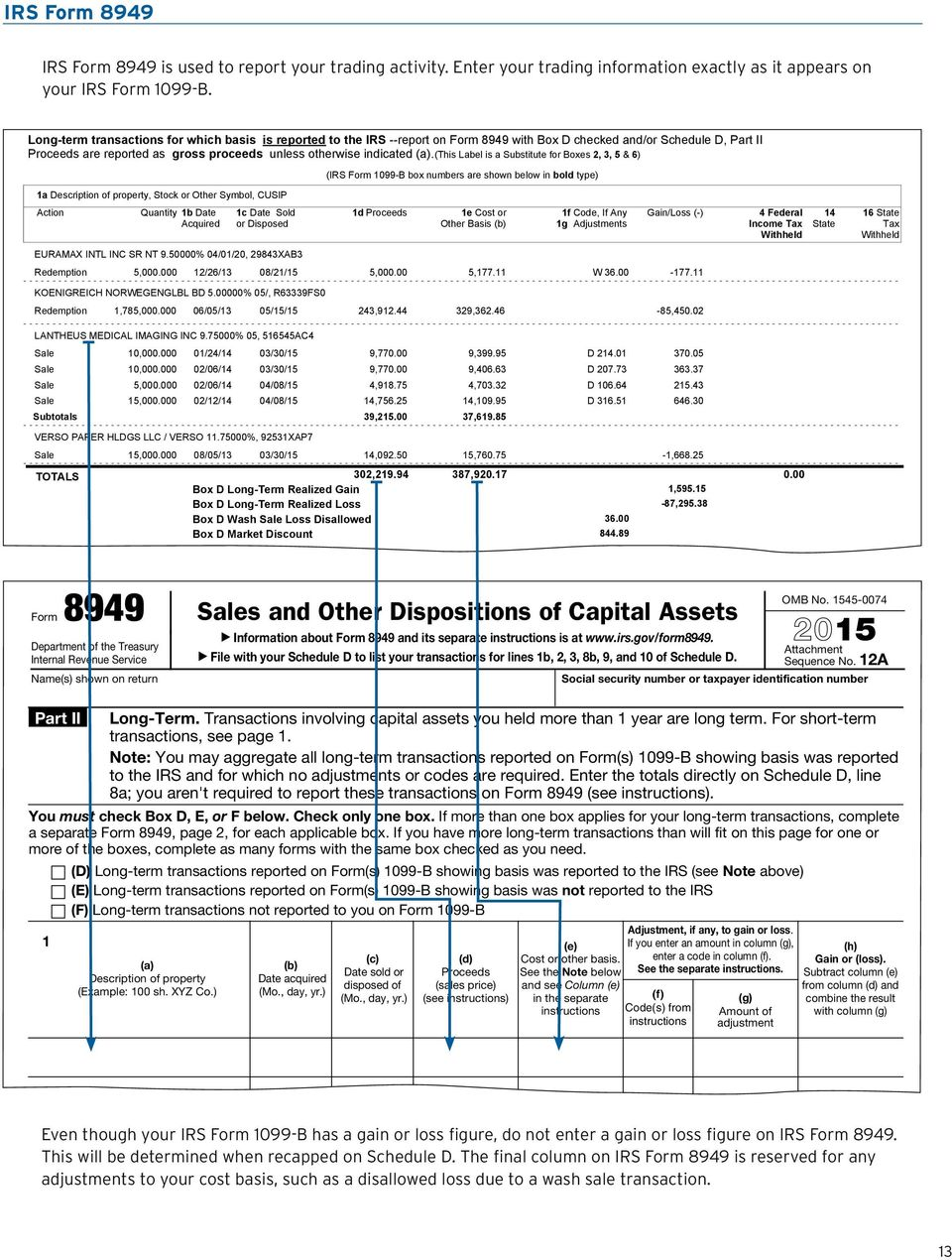 Guide To Your USAA Investment Management Company Brokerage Forms ...