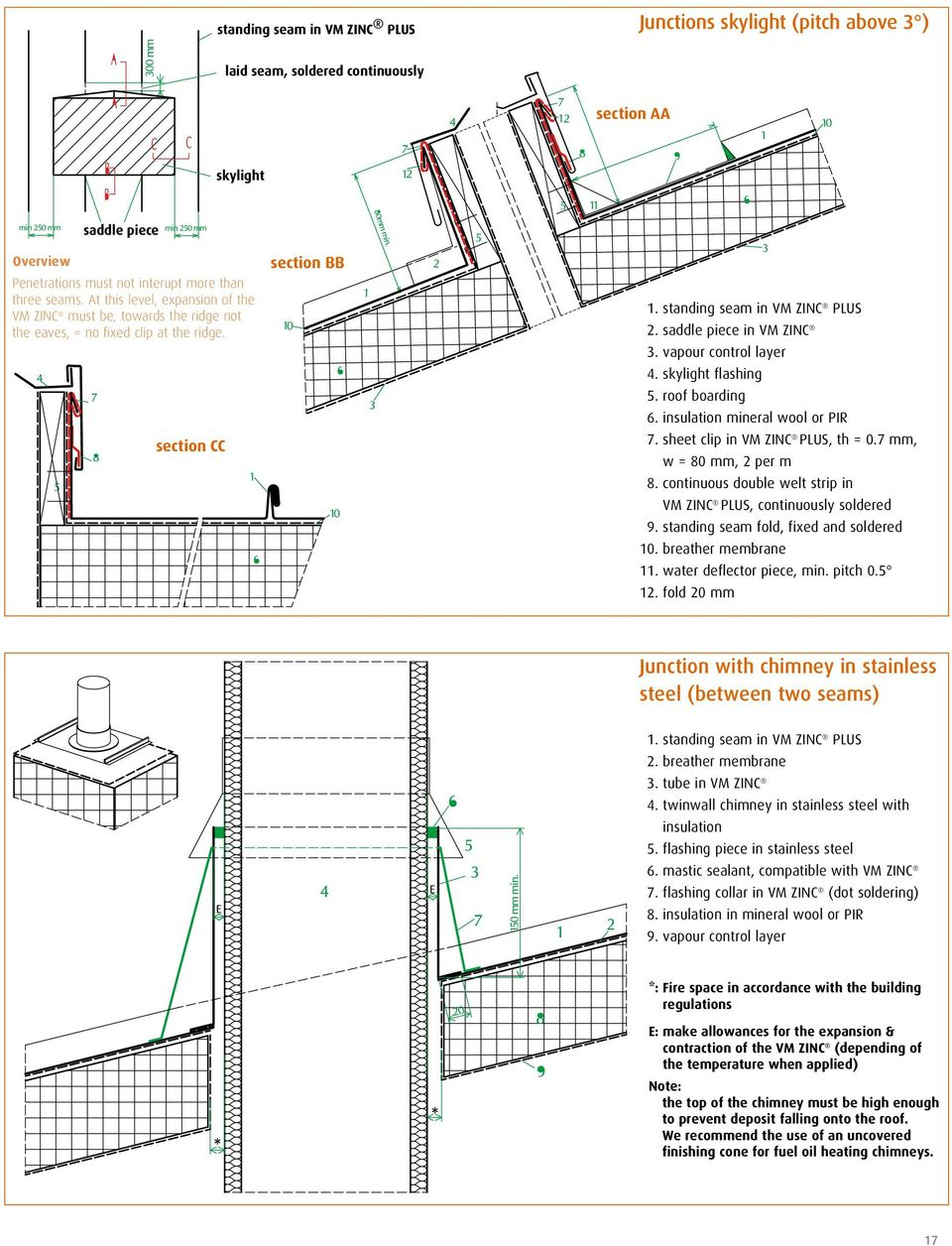 Vm Zinc Standing Seam Guidelines For Specification And Installation Pdf Free Download