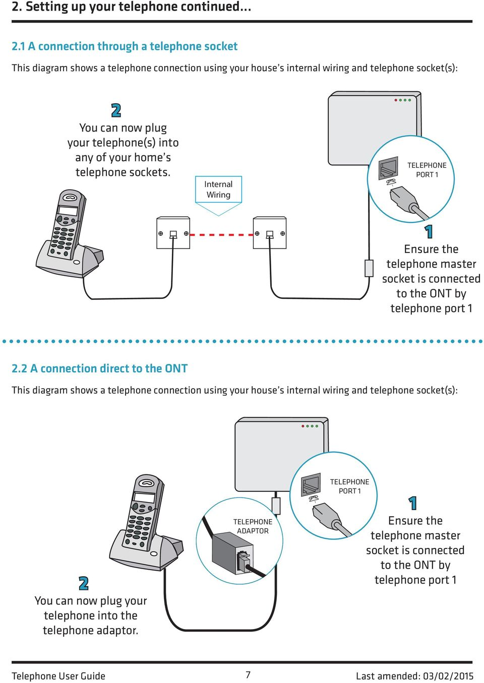 Telephone User Guide Pdf Wiring Up A Plug Into Any Of Your Home S Sockets Internal 1 Port