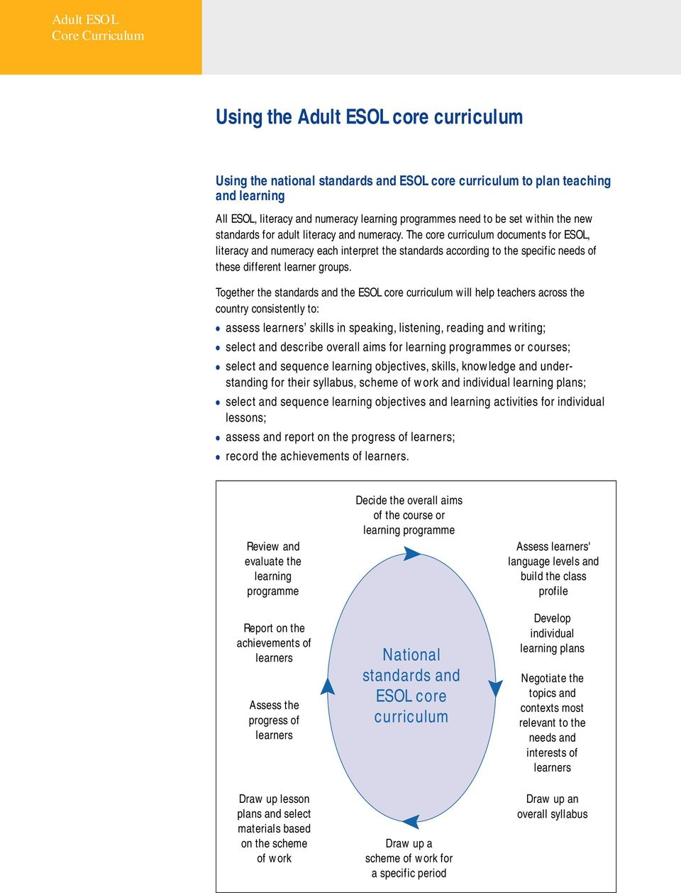 The core curriculum documents for ESOL, literacy and numeracy each  interpret the standards according to