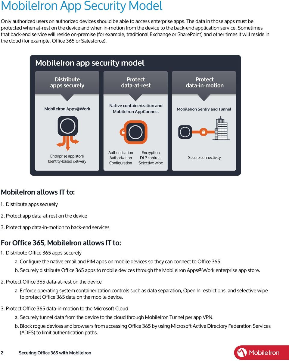 Securing Office 365 with MobileIron - PDF