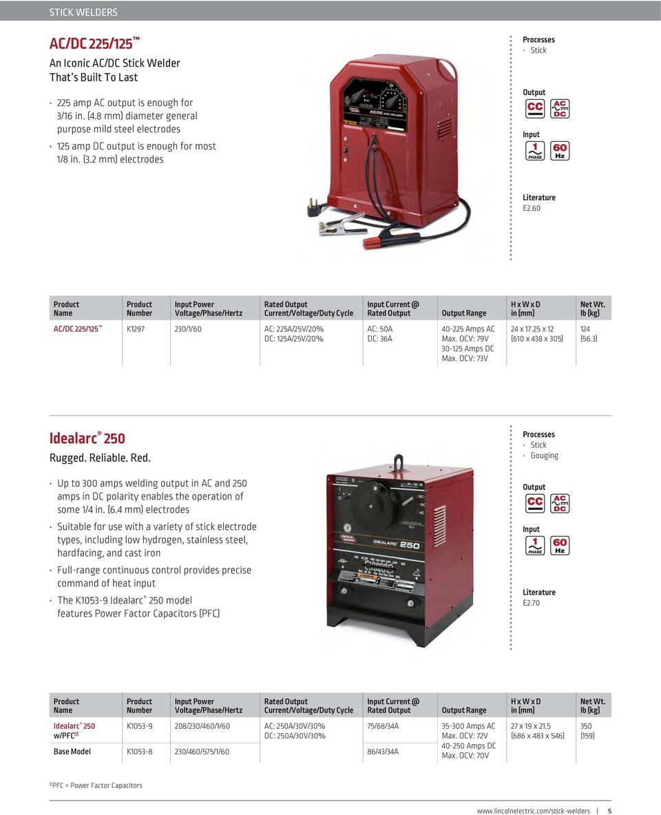 Welding Cutting Solutions Equipment Catalog Pdf Idealarc 250 Lincoln Wiring Diagram 60 Power Voltage Phase Hertz Rated Current Duty Cycle