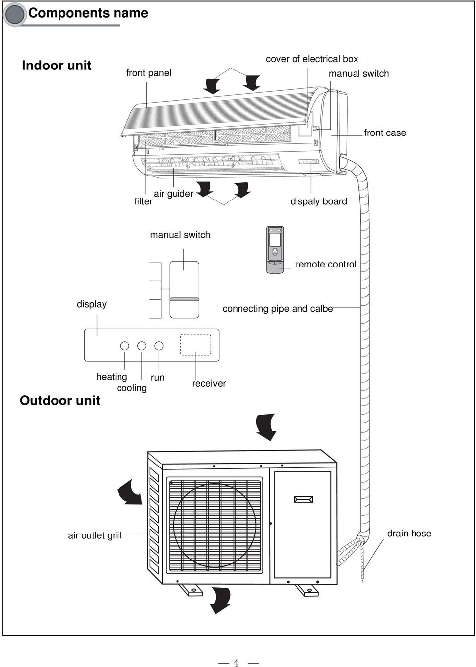 Technical Service Manual For 13seer Comfortstar Plus Air 0413 Rocker Switch Wiring Diagram Remote Control Display Connecting Pipe And Calbe Outdoor