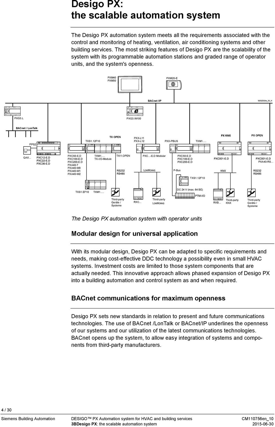Desigo Px Automation System For Hvac And Building Services Pdf Block Diagram Led Lighting Sbd Ticom The Most Striking Features Of Are Scalability With Its Programmable