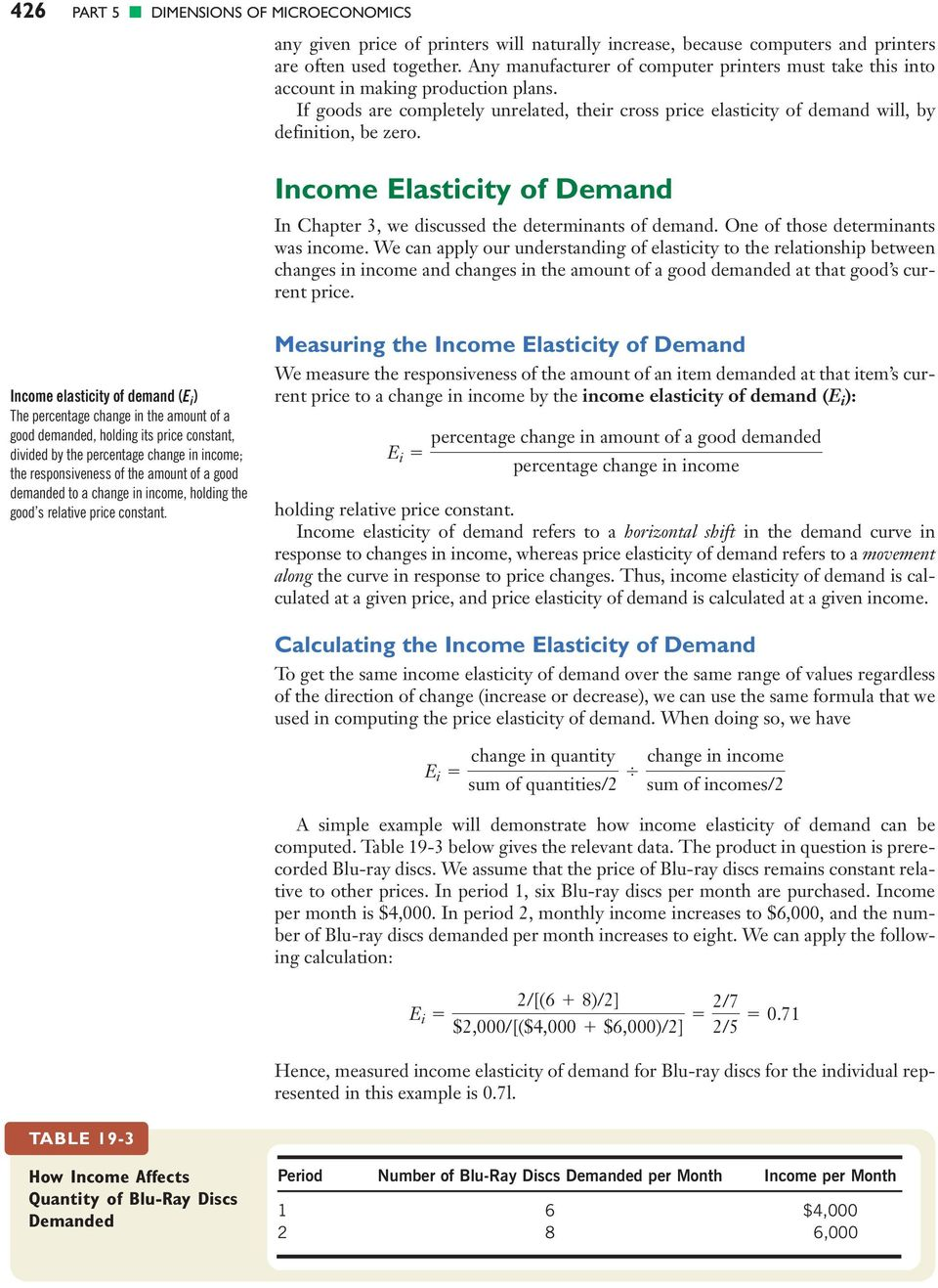 Demand And Supply Elasticity Pdf Free Download