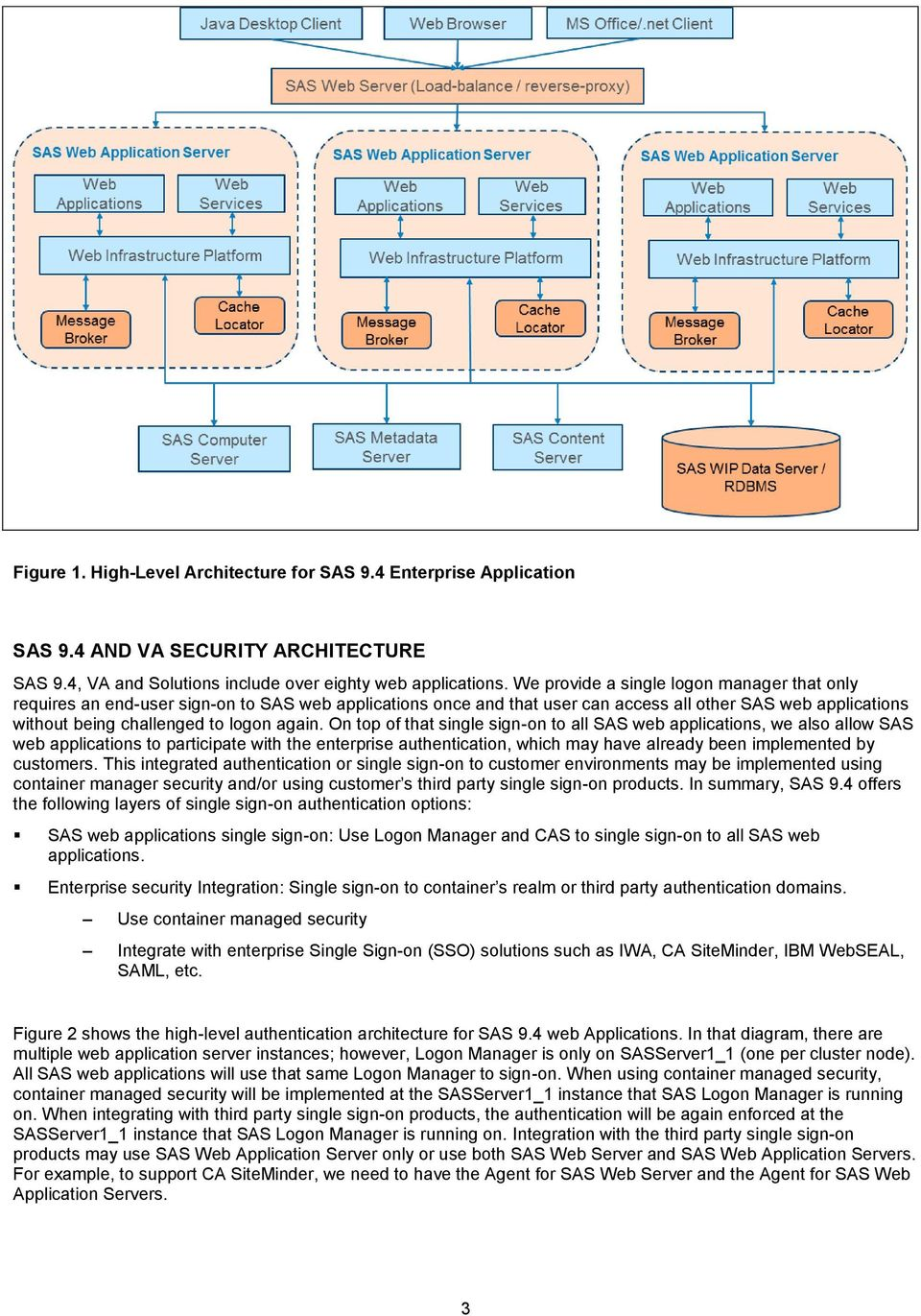 An Advanced Fallback Authentication Framework for SAS 9 4 and SAS