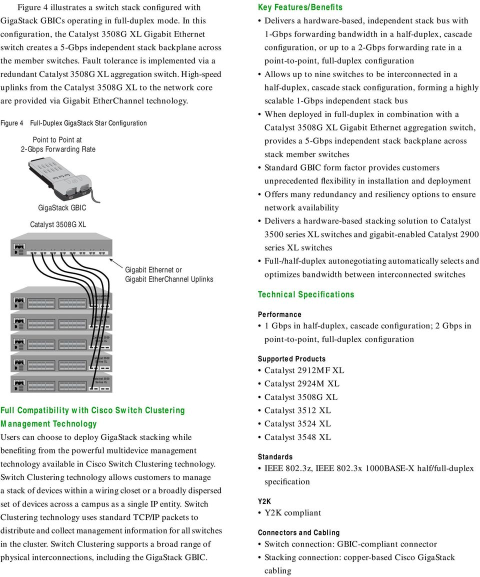 DATA SHEET  GigaStack GBIC THE CISCO SYSTEMS GIGASTACK