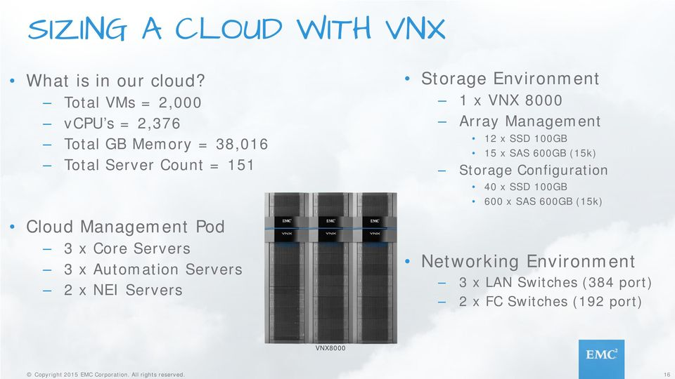 Core Servers 3 x Automation Servers 2 x NEI Servers Storage Environment 1 x VNX 8000 Array Management 12 x