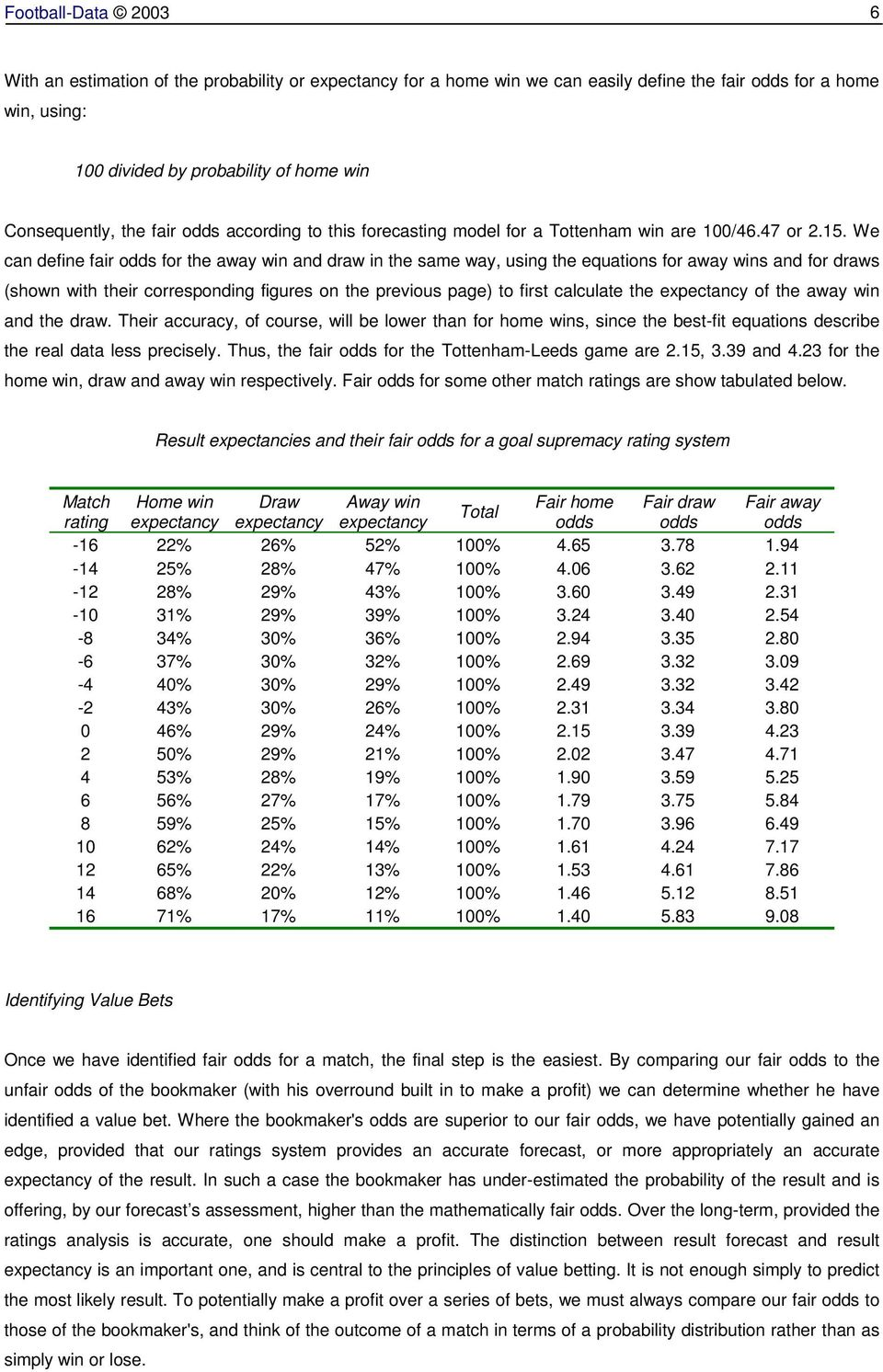 Rating Systems for Fixed Odds Football Match Prediction - PDF