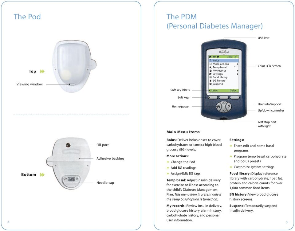 The OmniPod Insulin Management System - PDF