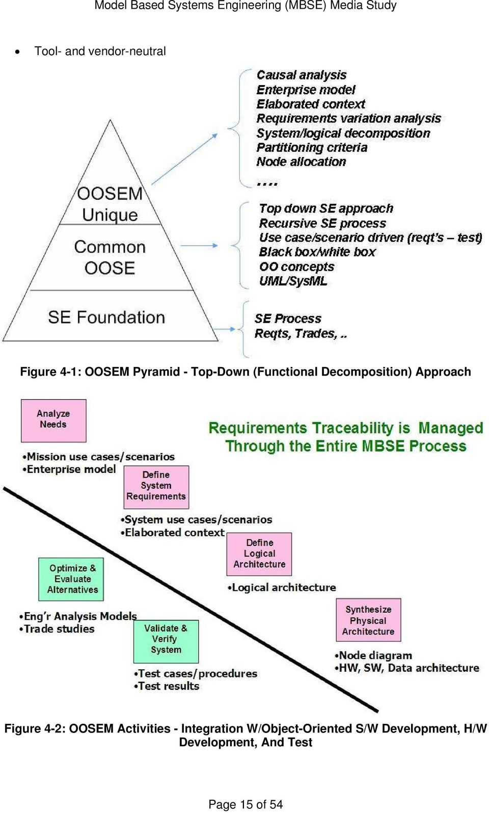 Model Based Systems Engineering Mbse Media Study Prepared By Context Diagram 4 2 Oosem Activities Integration W Object Oriented