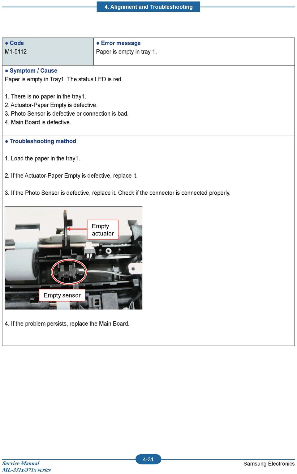 422 Error Message And Troubleshooting Pdf Hp Laserjet 1160 1320 Printer Service Manual Load The Paper In Tray1 2 If Actuator Empty Is