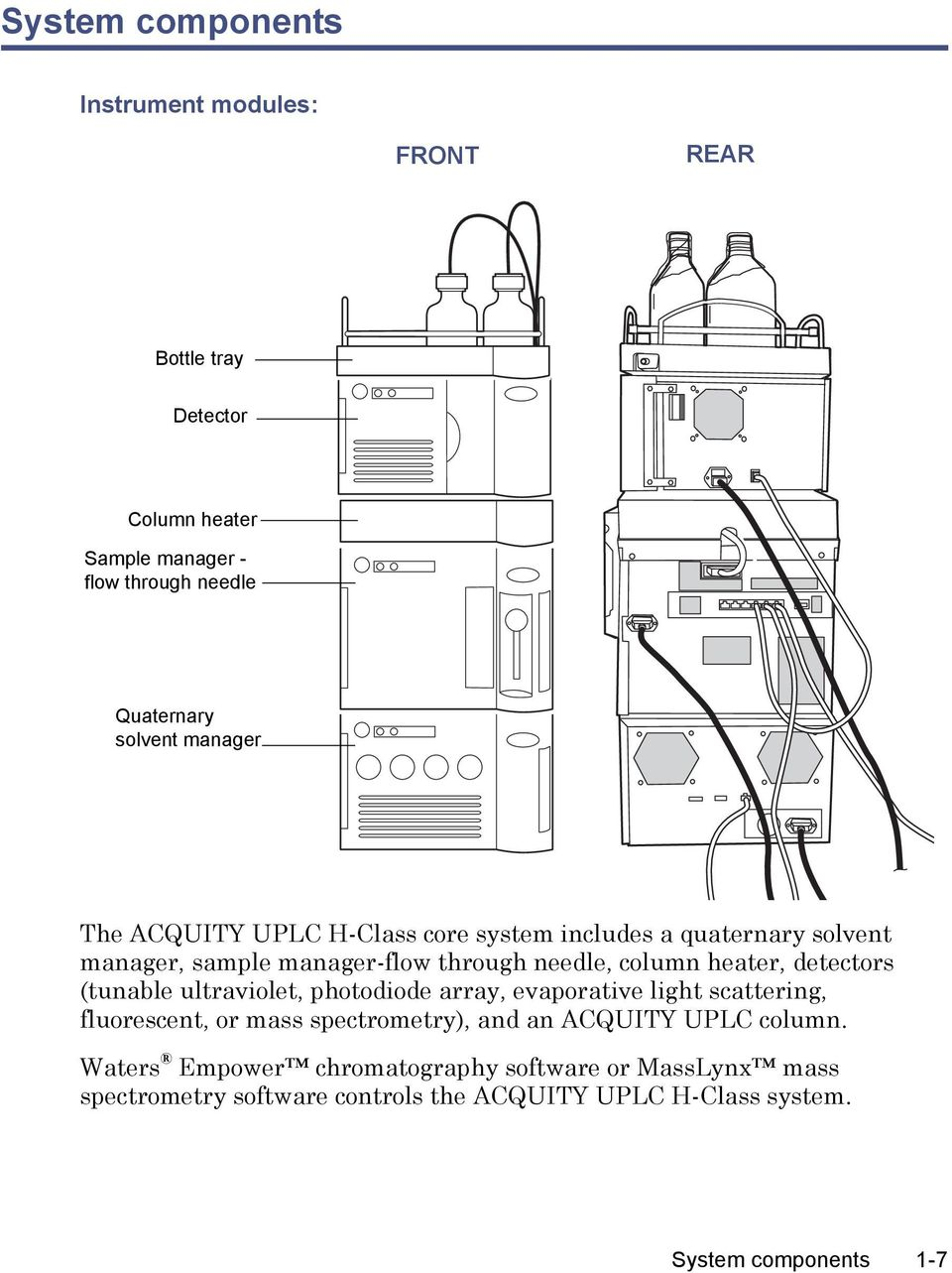 Acquity Uplc H Class System Guide Pdf Saturn Evap Diagram Detectors Tunable Ultraviolet Photodiode Array Evaporative Light Scattering Fluorescent Or Mass