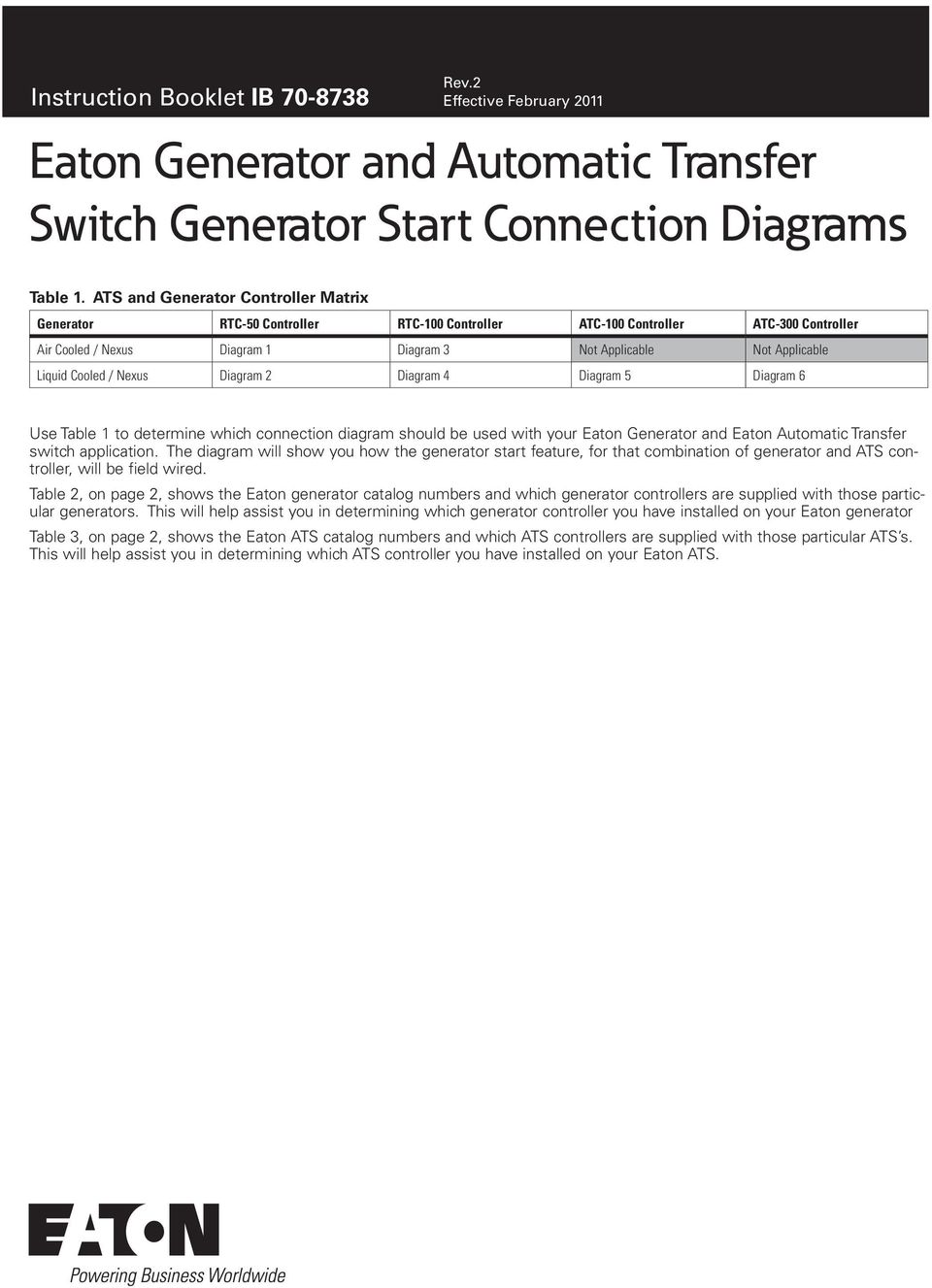 Eaton Generator And Automatic Transfer Switch Start Pull Out Wiring Diagram Cooled Nexus 2 4 5 6 Use Table 1 To Determine