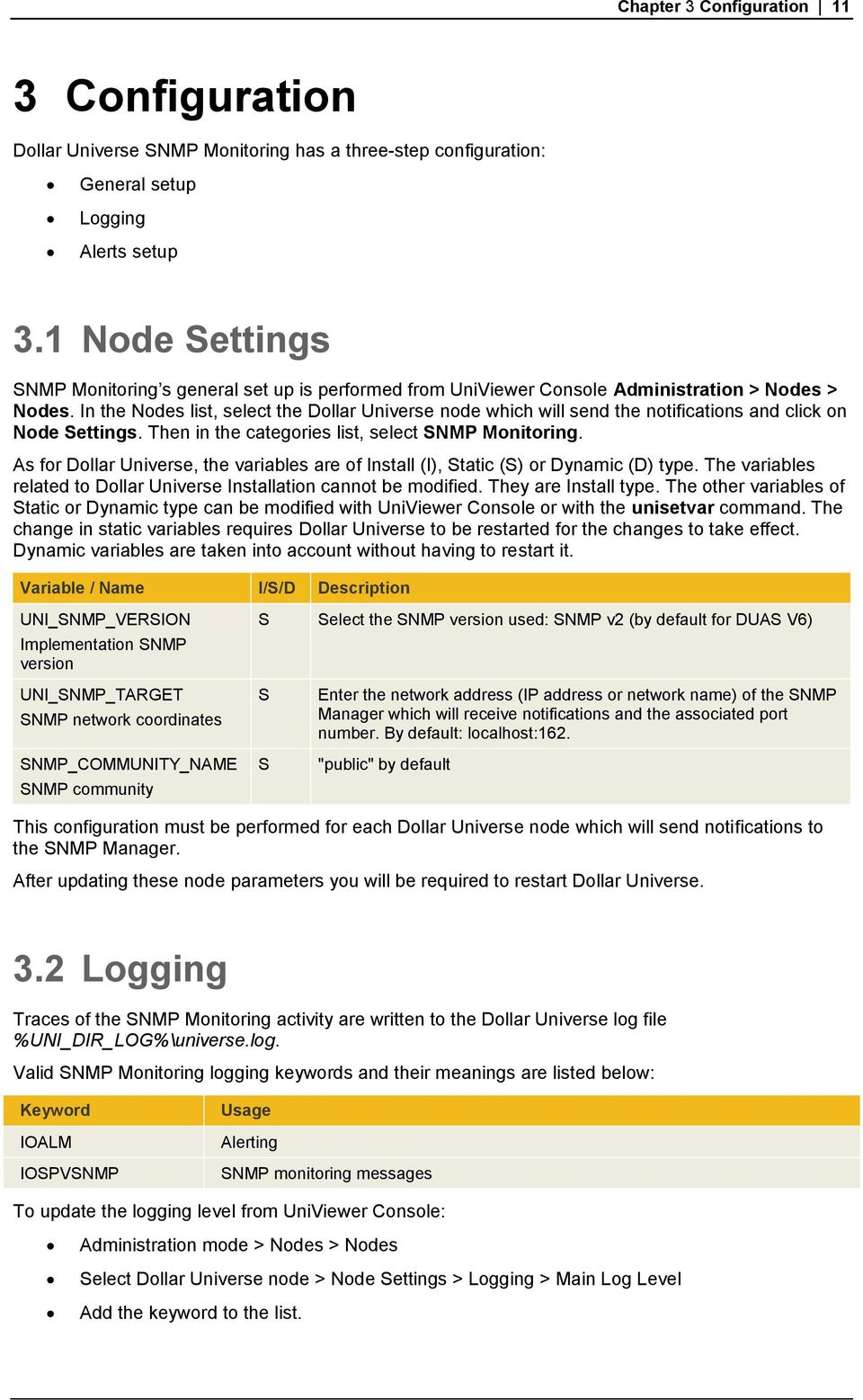 Dollar Universe SNMP Monitoring User Guide - PDF