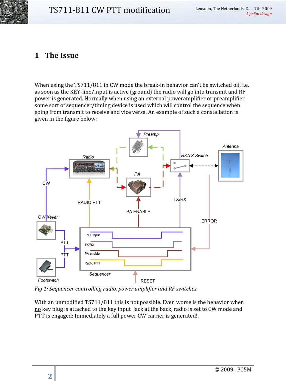 Ts711 And Ts811 Cw Ptt Modification Pdf Figure 1 5 Fm Transmitter Block Diagram We Can Make Ssb Even More An Example Of Such A Constellation Is Given In The Below Fig