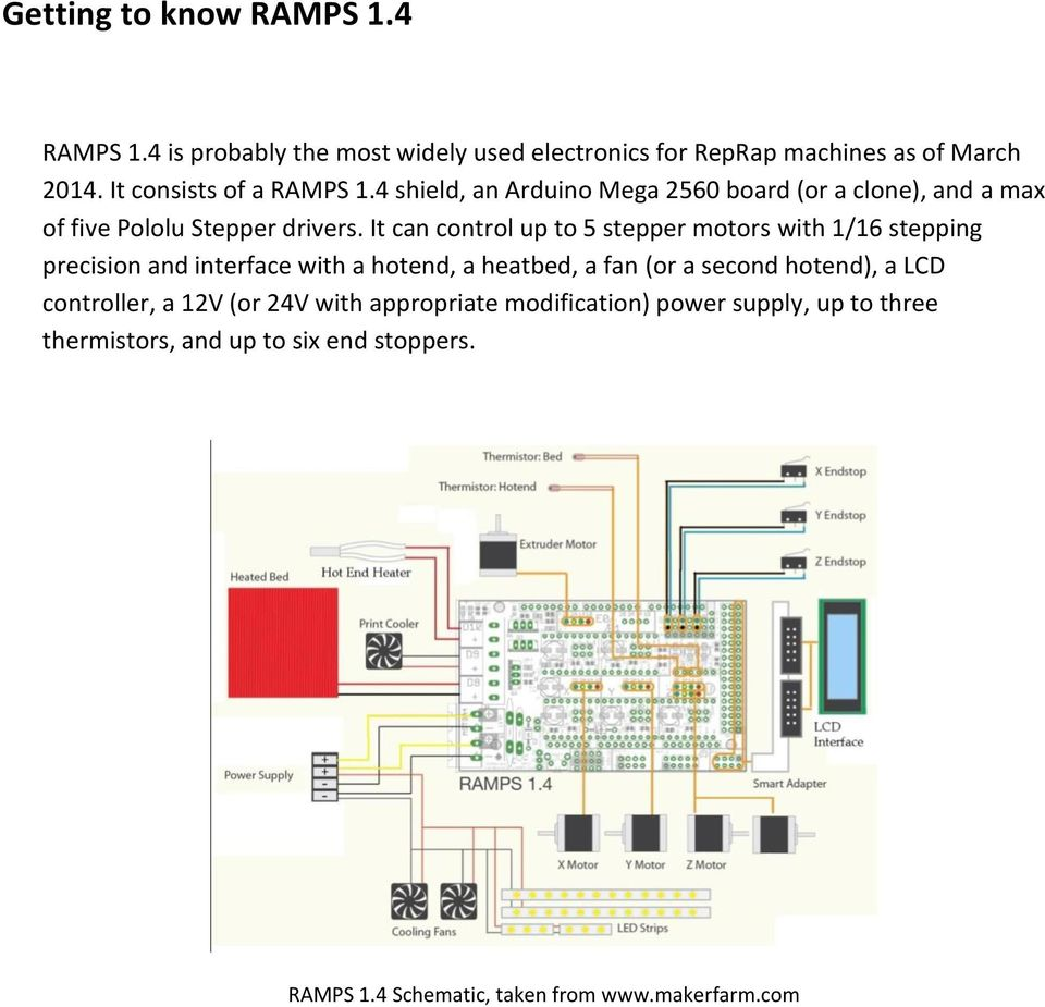 RAMPS 1.4 embly Guide - PDF on