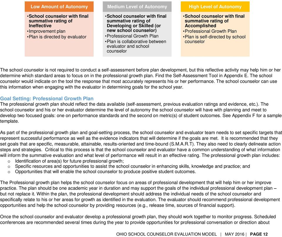 Ohio School Counselor Evaluation Model MAY PDF