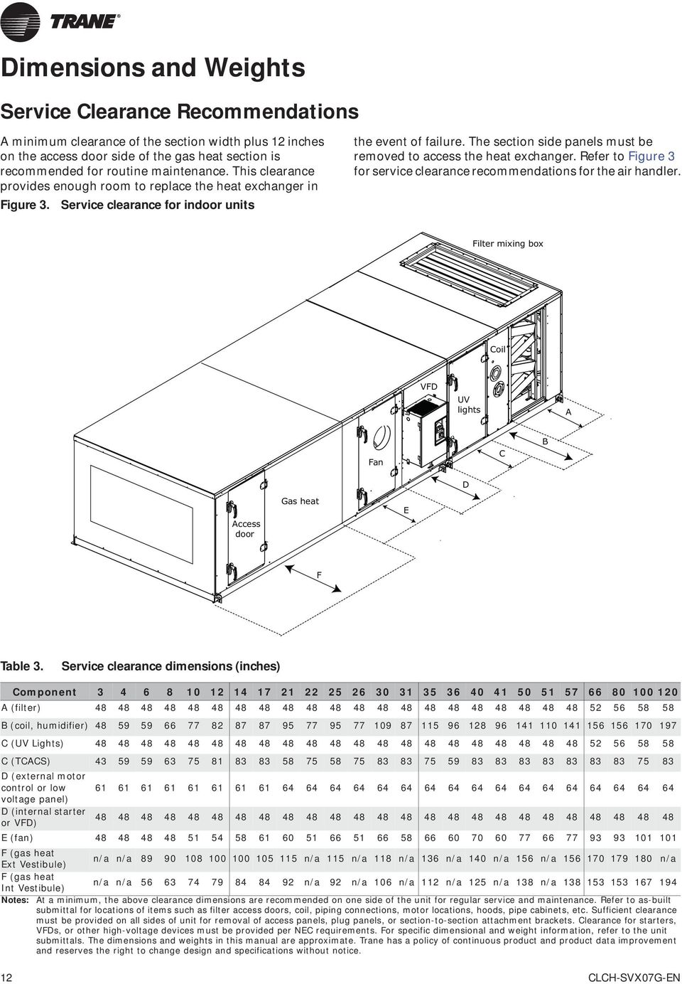 Installation Operation And Maintenance Pdf Trane Vfd Wiring Diagrams The Section Side Panels Must Be Removed To Access Heat Exchanger Refer Figure