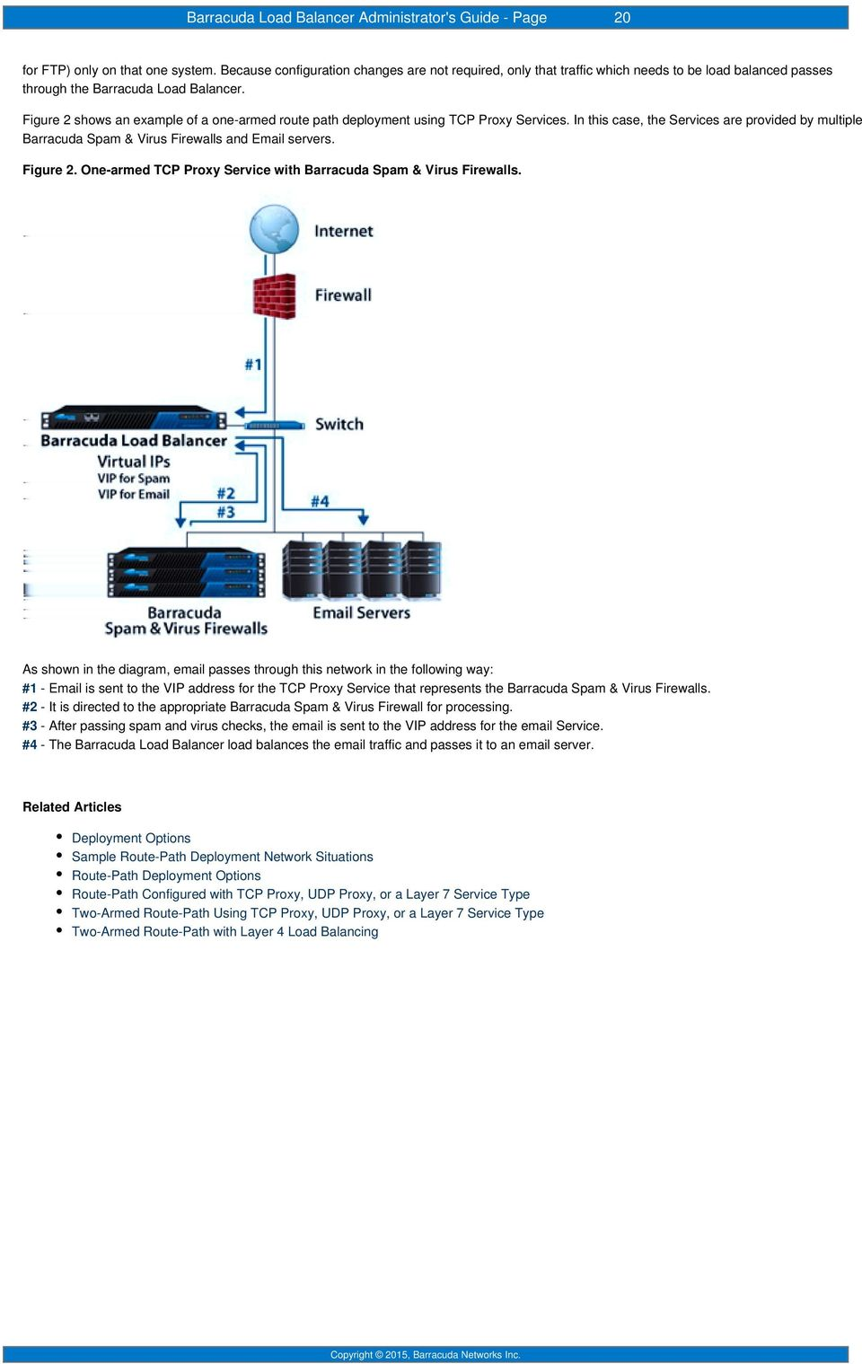1  Barracuda Load Balancer - Overview What's New in the