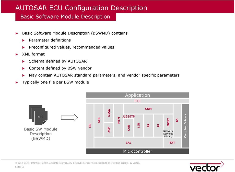 AUTOSAR Configuration Process - How to handle 1000s of