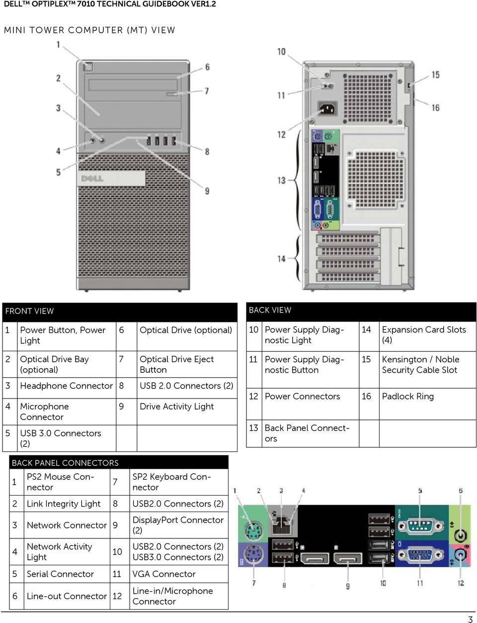 DELL OPTIPLEX 7010 TECHNICAL GUIDEBOOK VER1 2 DELL TECHNICAL
