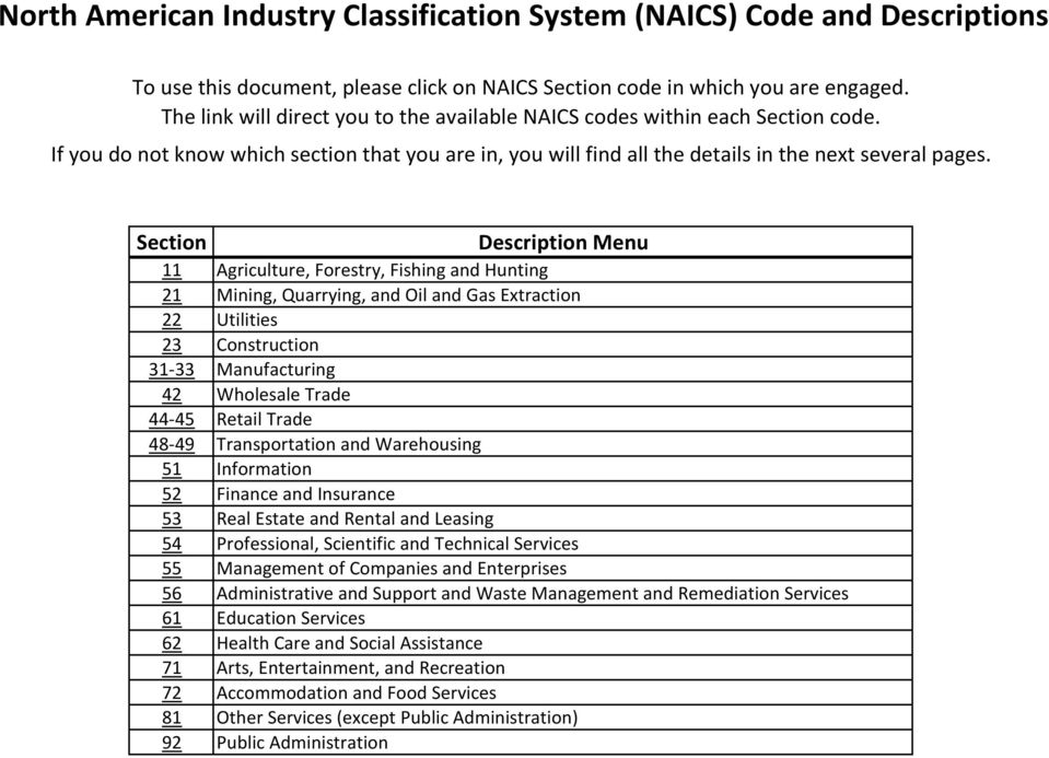 North American Industry Classification System Naics Codes And