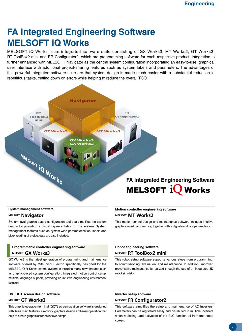 Programmable controller engineering software MELSOFT GX