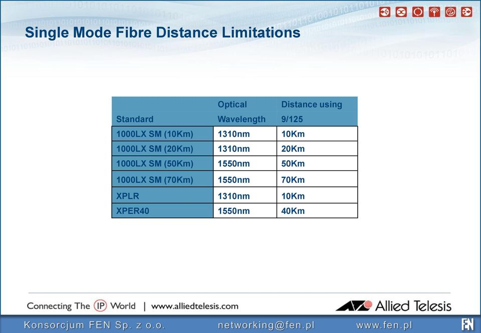 ALLIED TELESIS AT-2716FXTP COPPER ETHERNET DRIVER UPDATE