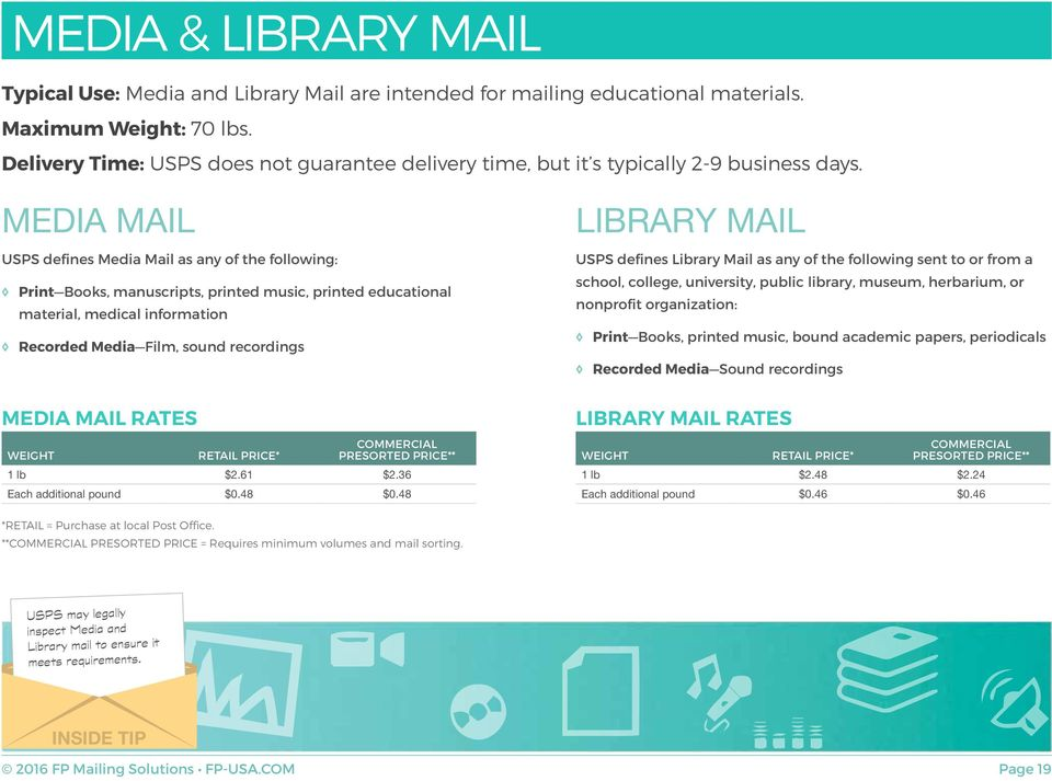 USPS Postal Rates AN EVERYDAY MAILING REFERENCE  Your guide