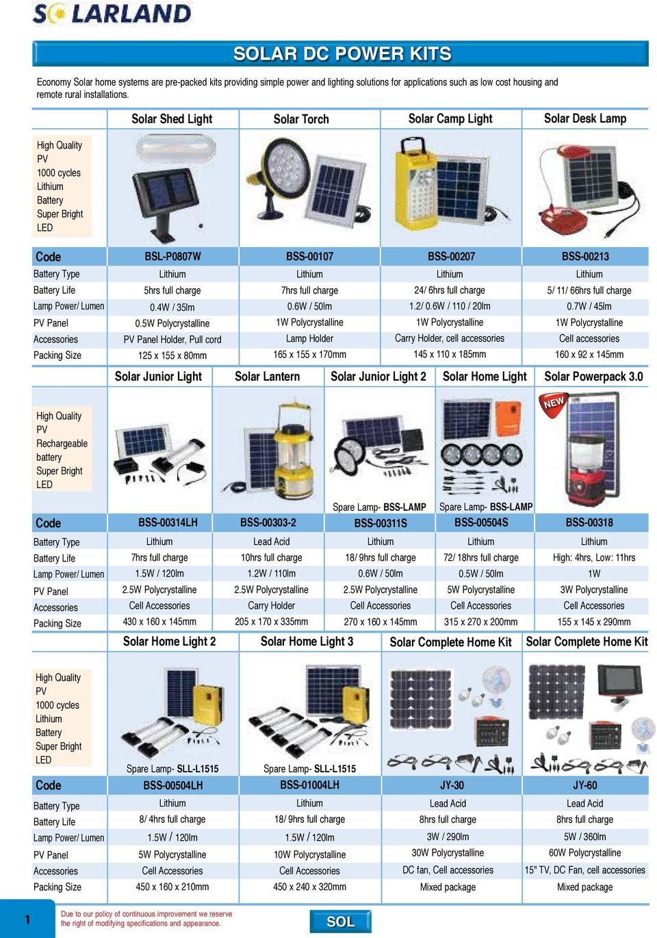Distributed Solar Power Systems Short Form Catalogue Pdf Panel Cell 6v 1w Polycrystalline Portable 110x60mm Lithium Battery Life 5hrs Full Charge 7hrs 24 6hrs 5