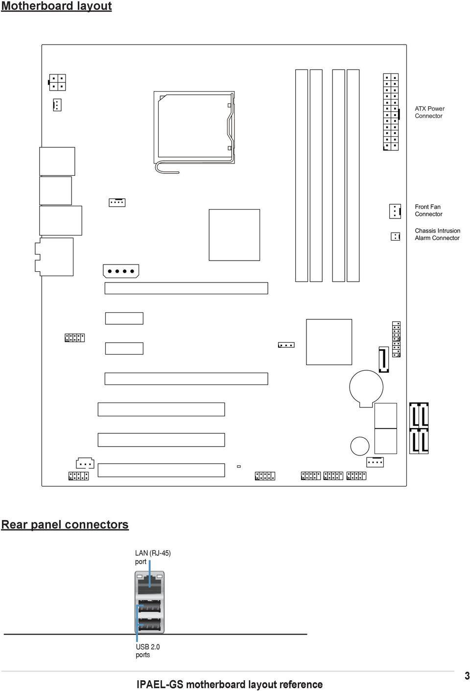 Ipael Gs Motherboard Layout Reference Contents Pdf Diagram Of How All The Components Are Placed On Asus Cubx Pcie X1 Slot1 Slot2 Cmos Southbridge Sata F Panel Spi Con Front Serial