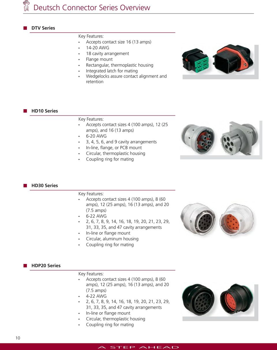 Deutsch Industrial Product Catalog Pdf 9 Pin Deutch Connector On Semi Trucks In Line Flange Or Pcb Mount Circular Thermoplastic Housing Coupling Ring For 13