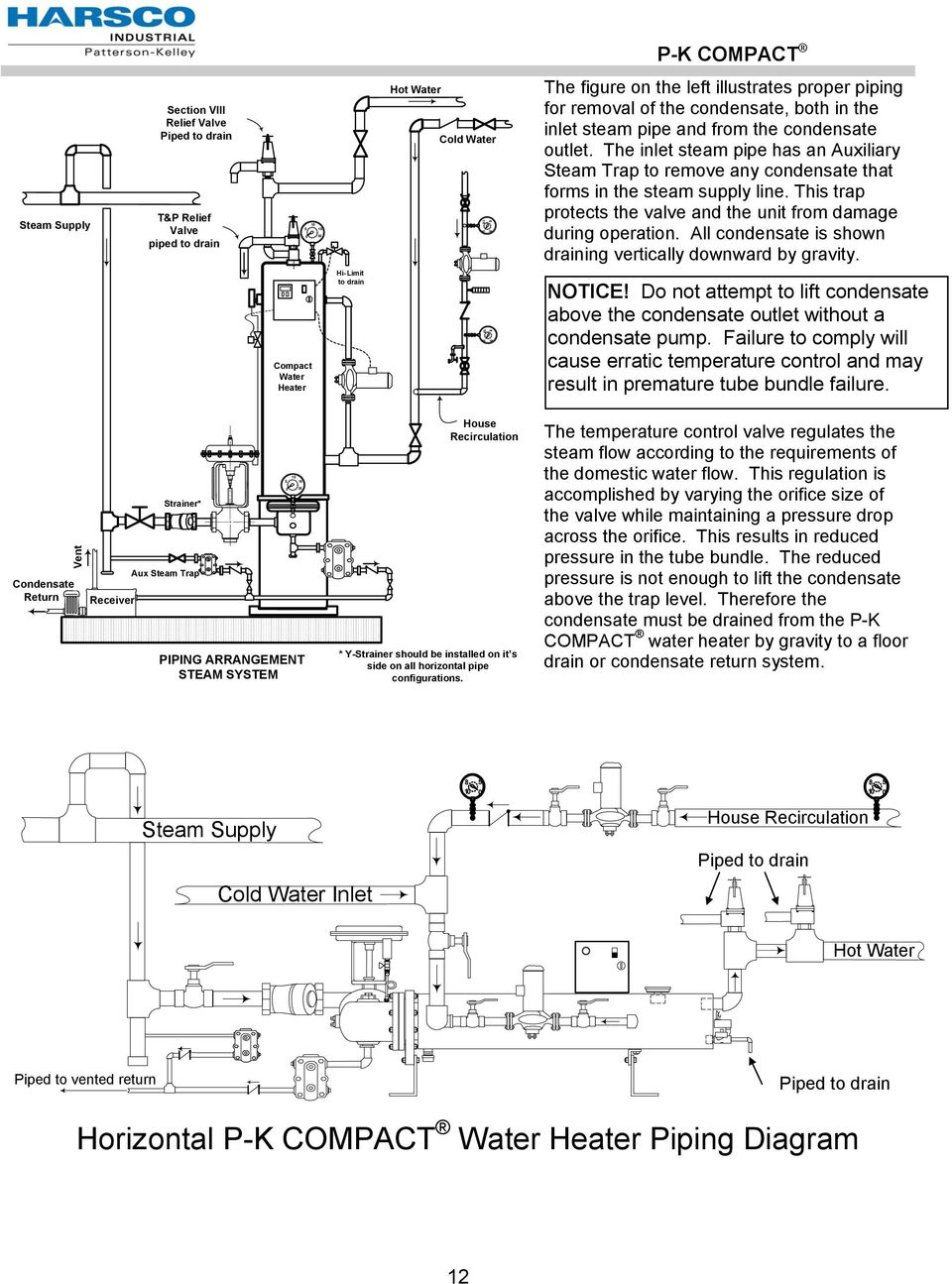 ... Water Heater Piping Diagram 12. This trap protects the valve and the  unit from damage during operation. All condensate is