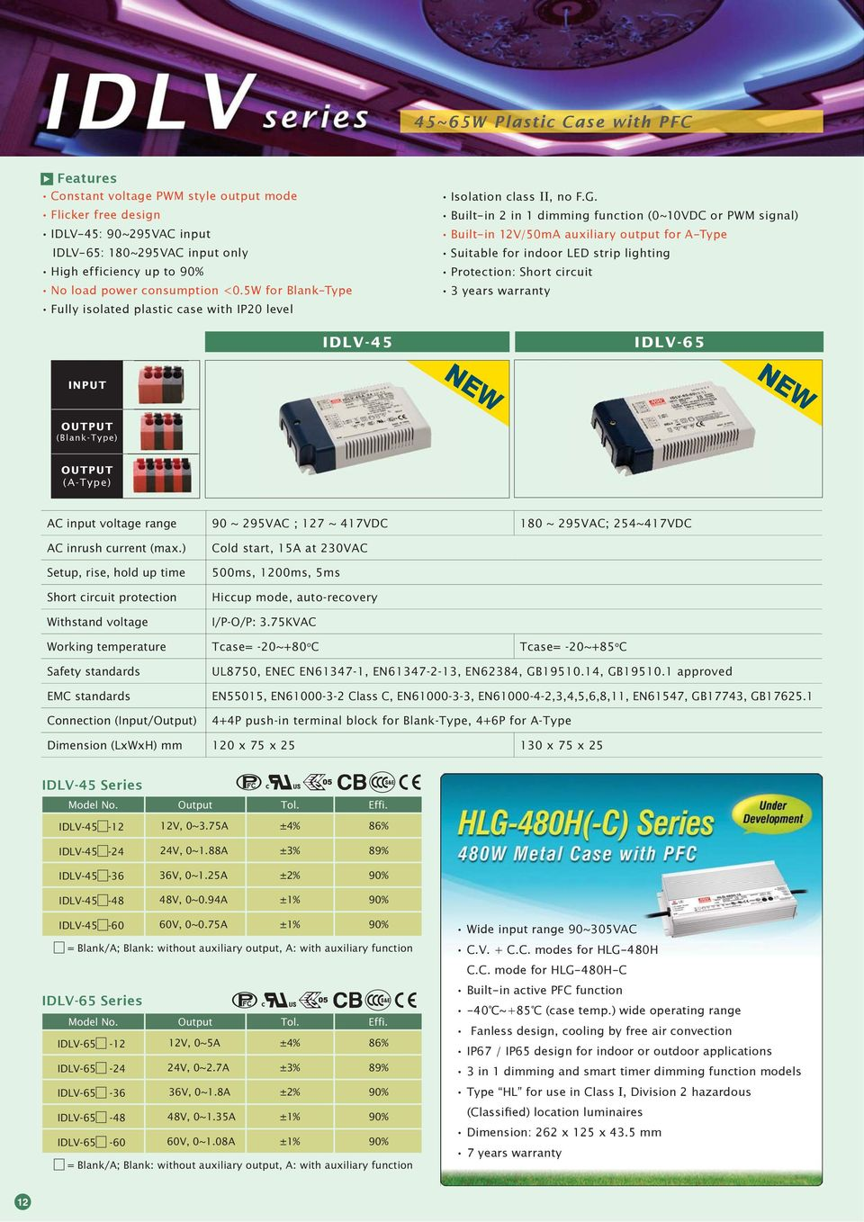 Free air Input: 90~264VAC Adj Iout Mean Well PLP-60-12 LED Power Supply CV+CC 60W 9-12V 5A Chassis Mount PFC