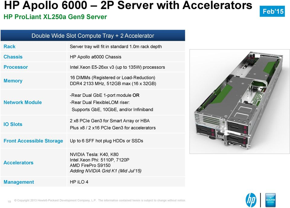HP APOLLO SYSTEMS FOR HPC AND BIG DATA ANALYTICS NG JIT
