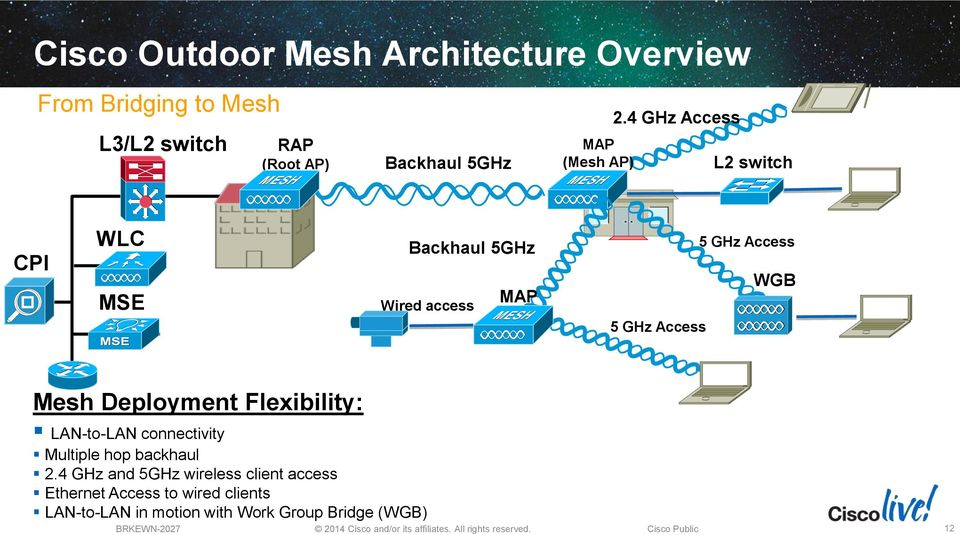 Design & Deployment of Outdoor Mesh Wireless Networks - PDF