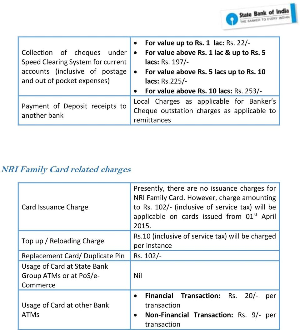 SERVICE CHARGES FOR NRI ACCOUNTS - PDF