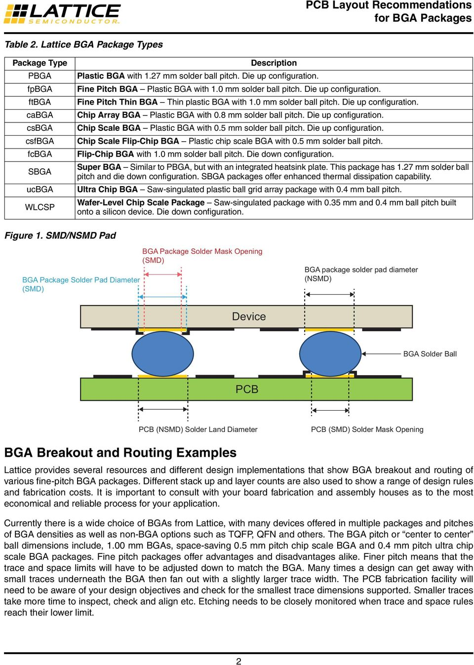 Pcb Layout Recommendations For Bga Packages Pdf Cadsoft Eagle Is An App Designing Printed Circuit Boards It Has 8 Mm Solder Ball Pitch Die Up Configuration Chip Scale Plastic With