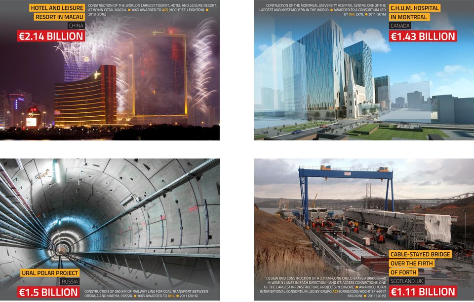 MAJOR INFRASTRUCTURE WORKS LED BY SPANISH COMPANIES - PDF