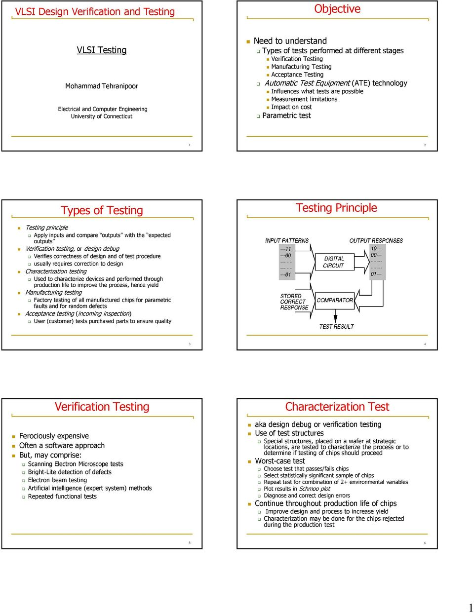 Objective Testing Principle Types Of Characterization Vlsi Circuit Test 1 2 Apply Inputs And Compare Outputs With