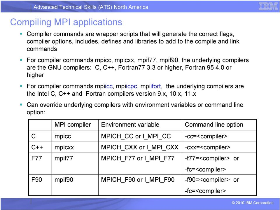 Running MPI applications on Linux over Infiniband cluster