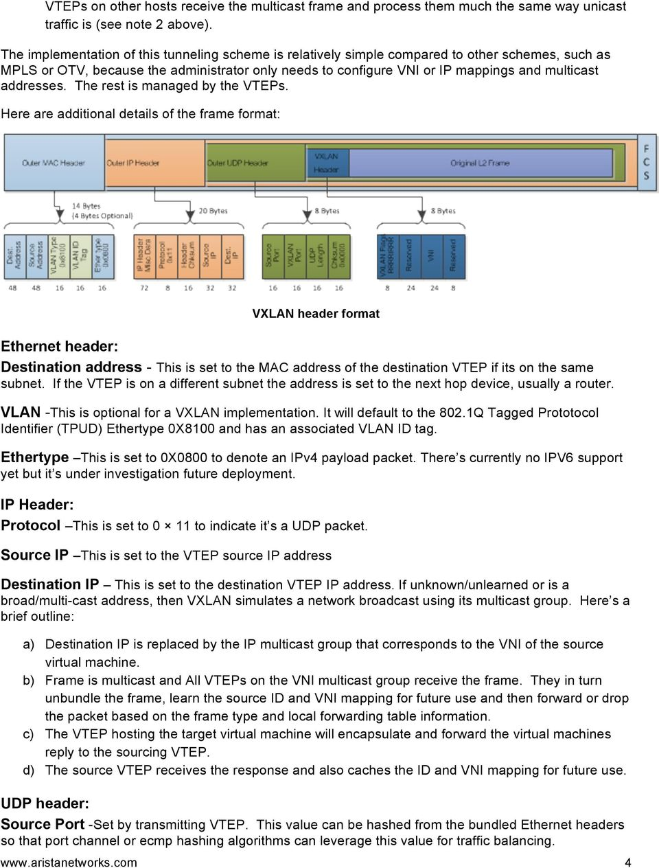 VXLAN: Scaling Data Center Capacity  White Paper - PDF