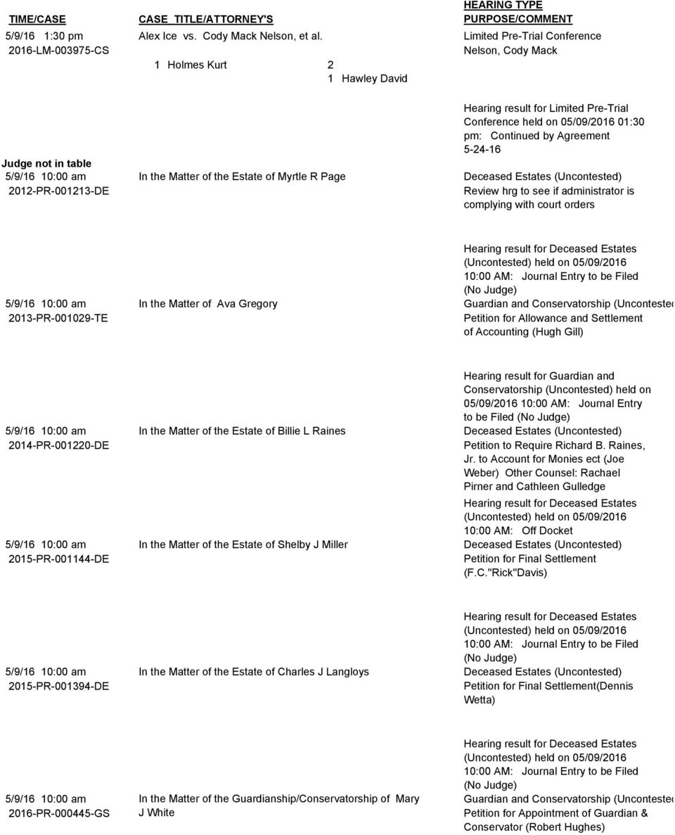 18th Judicial District Court Daily Civil Calendar For Monday May 09 County Judgment Records Harris Kenosha Circuit 5 9 6 000 Am In The Matter Of Estate