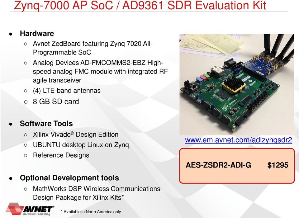 Integrated Software-Defined Radio on Zynq All Programmable