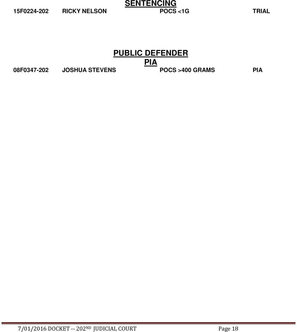 FELONY DOCKET 202 ND JUDICIAL DISTRICT COURT FRIDAY, JULY 1