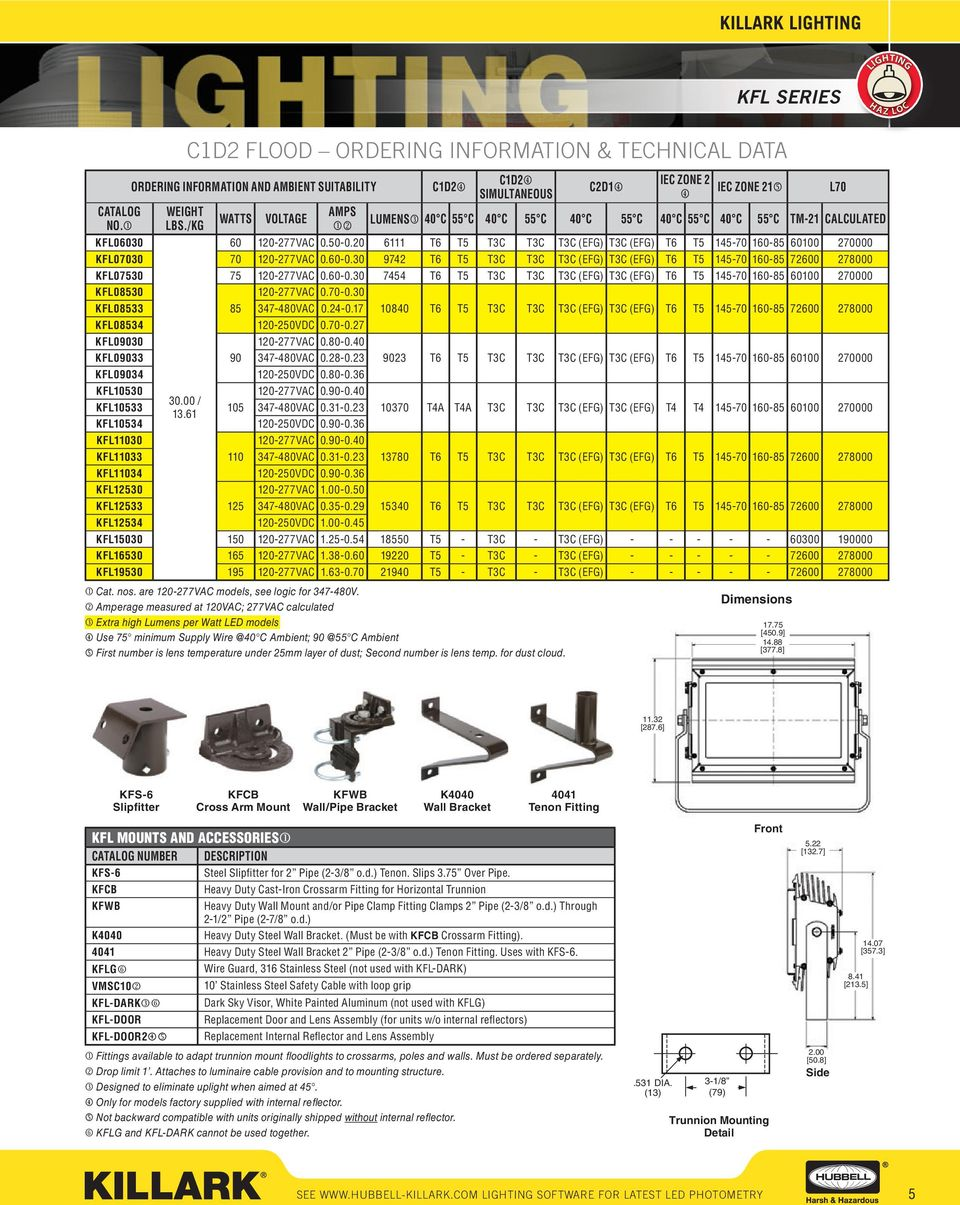 Led Flood Light Solutions Harsh And Hazardous Products Pdf Stahl Crane Wire Diagram K Amperage Measured At 120vac 277vac Calculated L Extra High Lumens Per Watt Models